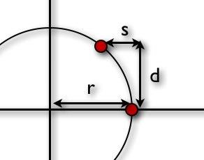 circle_size_