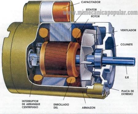 trabaja_motor_electrico-a